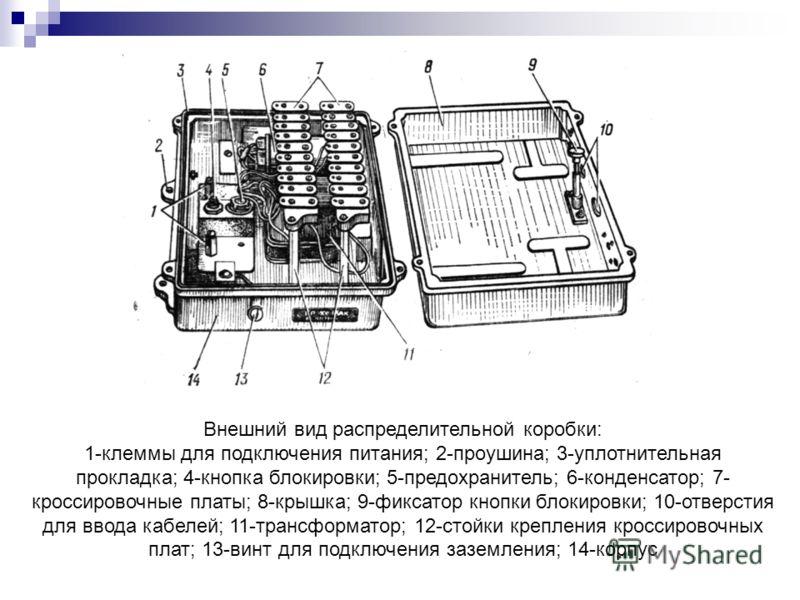 Внешний вид распределительной коробки: 1-клеммы для подключения питания; 2-проушина; 3-уплотнительная прокладка; 4-кнопка блокировки; 5-предохранитель; 6-конденсатор; 7- кроссировочные платы; 8-крышка; 9-фиксатор кнопки блокировки; 10-отверстия для в