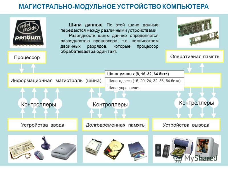 МАГИСТРАЛЬНО-МОДУЛЬНОЕ УСТРОЙСТВО КОМПЬЮТЕРА Информационная магистраль (шина) Устройства вводаУстройства выводаДолговременная память Шина данных. По этой шине данные передаются между различными устройствами. Разрядность шины данных определяется разря