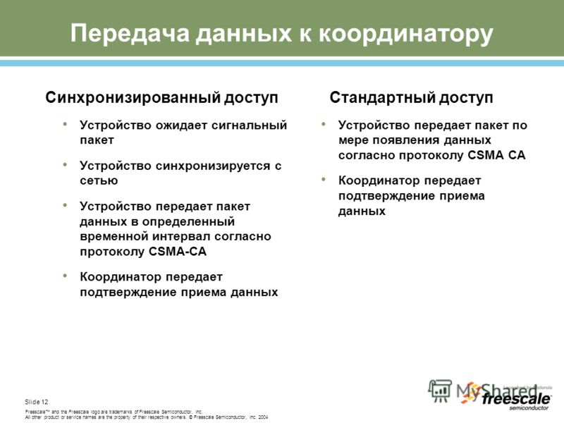 Slide 12 Freescale and the Freescale logo are trademarks of Freescale Semiconductor, Inc. All other product or service names are the property of their respective owners. © Freescale Semiconductor, Inc. 2004 Передача данных к координатору Синхронизиро