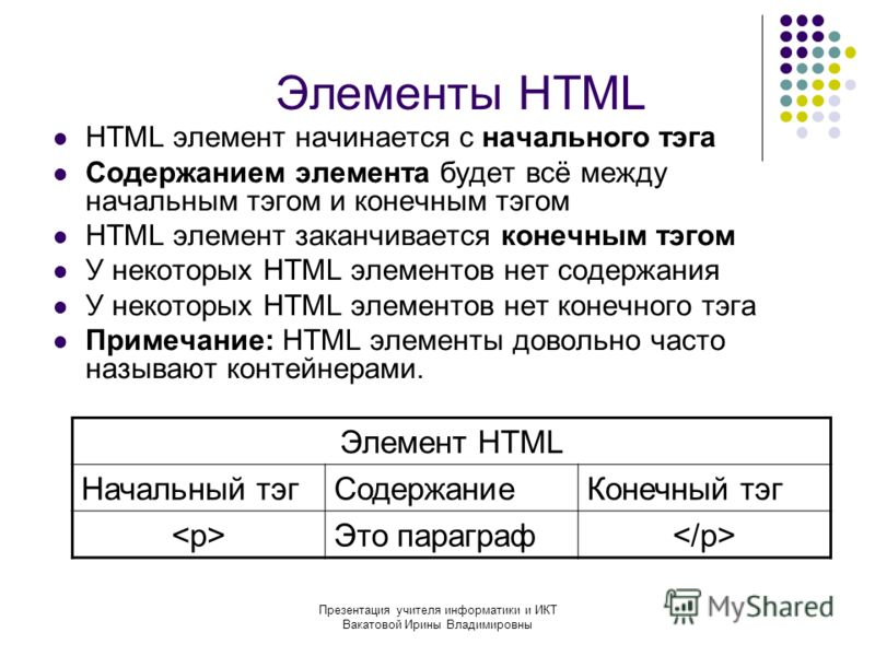 Презентация учителя информатики и ИКТ Вакатовой Ирины Владимировны Элементы HTML HTML элемент начинается с начального тэга Содержанием элемента будет всё между начальным тэгом и конечным тэгом HTML элемент заканчивается конечным тэгом У некоторых HTM