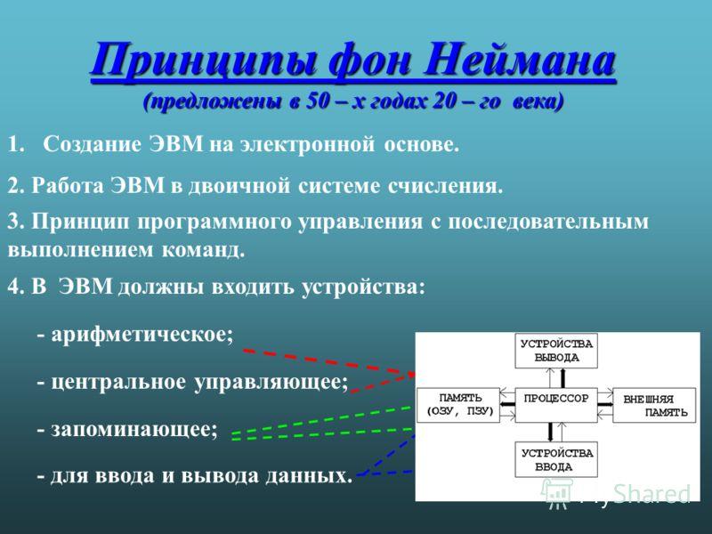 Джон фон Нейман (1903 57) Американский математик. Внес большой вклад в создание первых ЭВМ и разработку методов их применения ( см. «Принципы Неймана») Подробнее