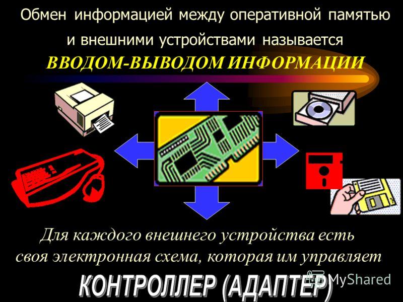 Обмен информацией между оперативной памятью и внешними устройствами называется ВВОДОМ-ВЫВОДОМ ИНФОРМАЦИИ Для каждого внешнего устройства есть своя электронная схема, которая им управляет