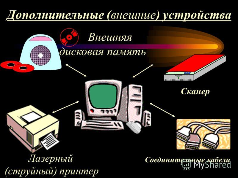 Дополнительные (внешние) устройства Лазерный (струйный) принтер Соединительные кабели Внешняя дисковая память Сканер