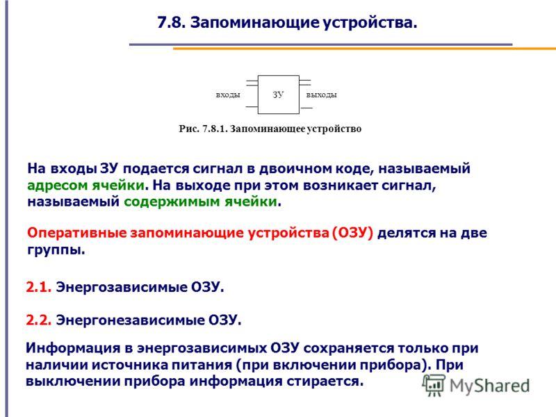 7.8. Запоминающие устройства. выходывходы ЗУ Рис. 7.8.1. Запоминающее устройство На входы ЗУ подается сигнал в двоичном коде, называемый адресом ячейки. На выходе при этом возникает сигнал, называемый содержимым ячейки. Оперативные запоминающие устро