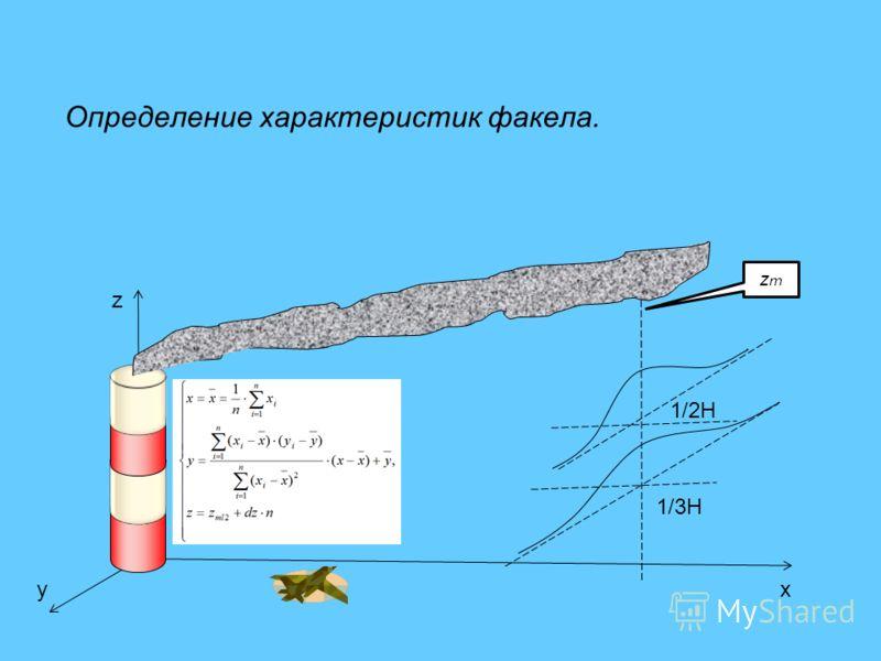 Определение характеристик факела. z xy 1/3H 1/2H zmzm