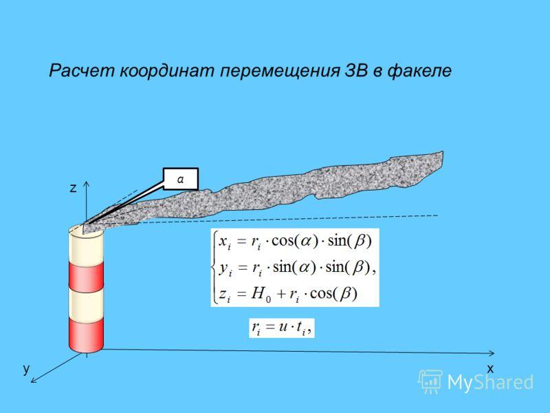 z xy а Расчет координат перемещения ЗВ в факеле