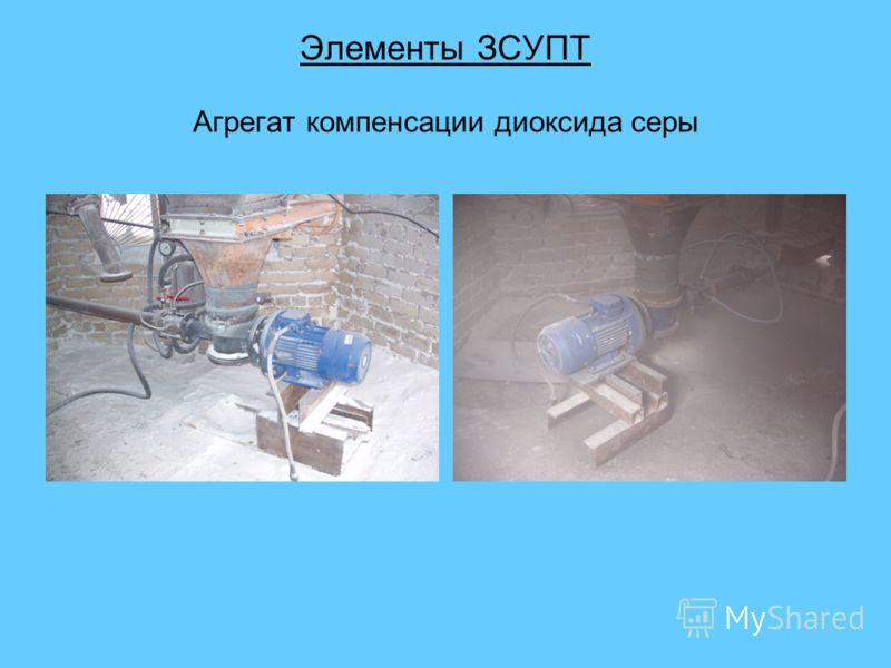 Элементы ЗСУПТ Агрегат компенсации диоксида серы