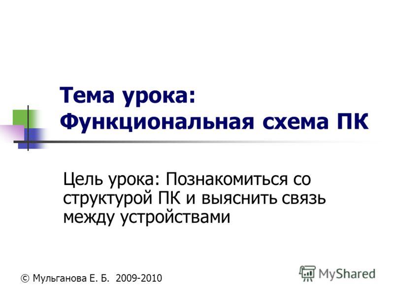 Цель урока: Познакомиться со структурой ПК и выяснить связь между устройствами Тема урока: Функциональная схема ПК © Мульганова Е. Б. 2009-2010