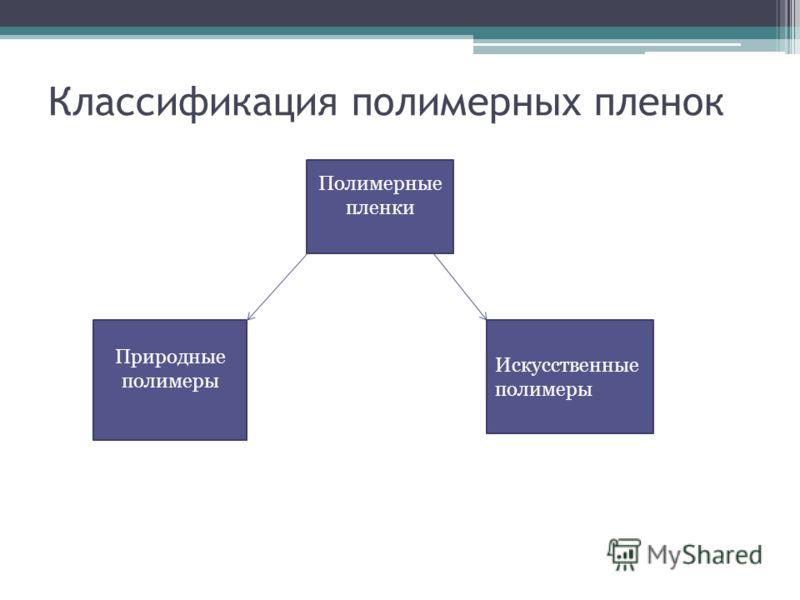 Классификация полимерных пленок Полимерные пленки Природные полимеры Искусственные полимеры
