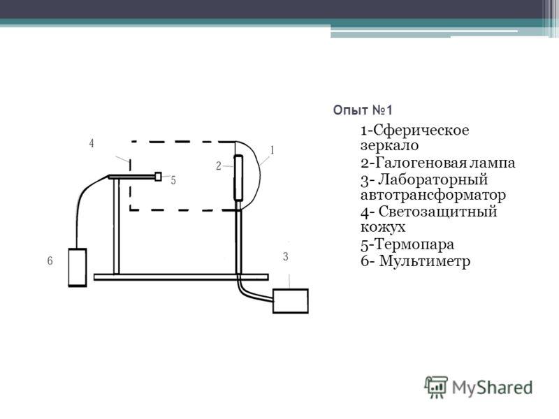 Опыт 1 1-Сферическое зеркало 2-Галогеновая лампа 3- Лабораторный автотрансформатор 4- Светозащитный кожух 5-Термопара 6- Мультиметр