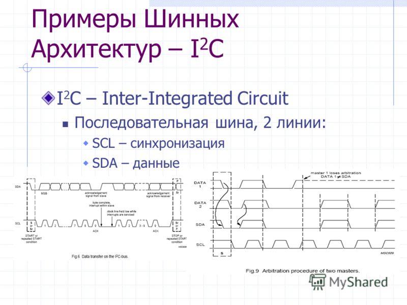 Примеры Шинных Архитектур – I 2 C I 2 C – Inter-Integrated Circuit Последовательная шина, 2 линии: SCL – синхронизация SDA – данные