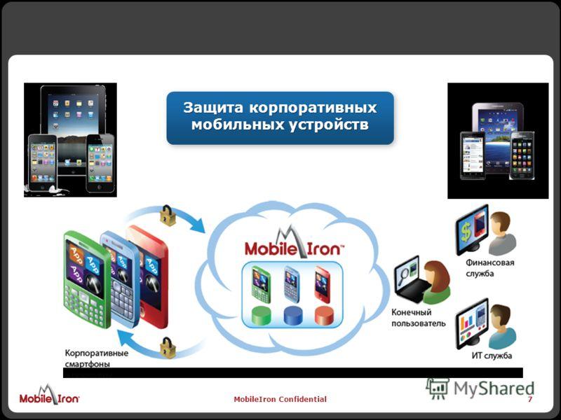 MobileIron Confidential7 Защита корпоративных мобильных устройств