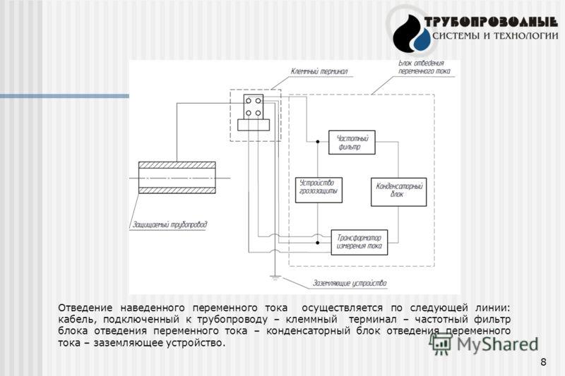 8 Отведение наведенного переменного тока осуществляется по следующей линии: кабель, подключенный к трубопроводу – клеммный терминал – частотный фильтр блока отведения переменного тока – конденсаторный блок отведения переменного тока – заземляющее уст