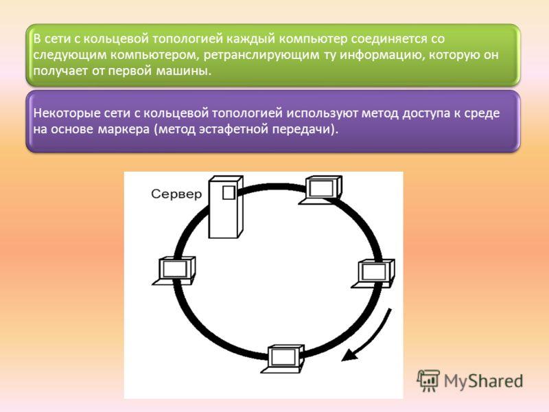 В сети с кольцевой топологией каждый компьютер соединяется со следующим компьютером, ретранслирующим ту информацию, которую он получает от первой машины. Некоторые сети с кольцевой топологией используют метод доступа к среде на основе маркера (метод
