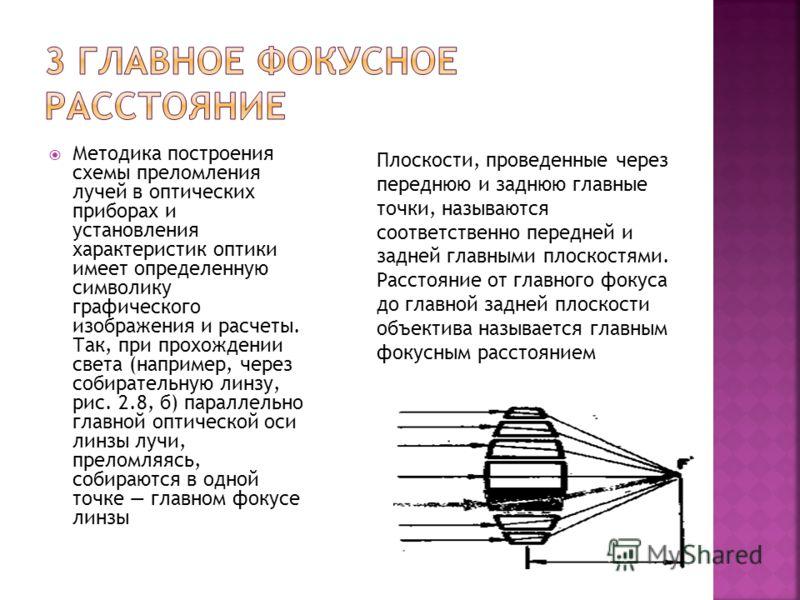 Методика построения схемы преломления лучей в оптических приборах и установления характеристик оптики имеет определенную символику графического изображения и расчеты. Так, при прохождении света (например, через собирательную линзу, рис. 2.8, б) парал