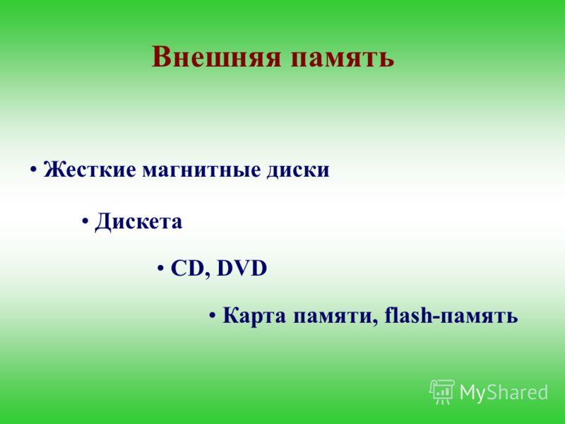 Внешняя память Дискета Карта памяти, flash-память Карта памяти, flash-память Жесткие магнитные диски CD, DVD CD, DVD