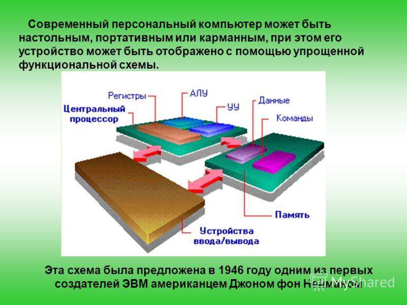 Современный персональный компьютер может быть настольным, портативным или карманным, при этом его устройство может быть отображено с помощью упрощенной функциональной схемы. Эта схема была предложена в 1946 году одним из первых создателей ЭВМ америка