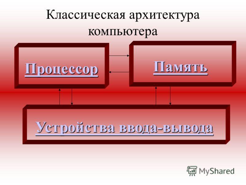Процессор ПроцессорПроцессор Память Устройства ввода-вывода Устройства ввода-вывода Классическая архитектура компьютера