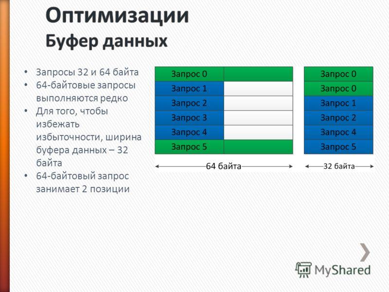 Запросы 32 и 64 байта 64-байтовые запросы выполняются редко Для того, чтобы избежать избыточности, ширина буфера данных – 32 байта 64-байтовый запрос занимает 2 позиции