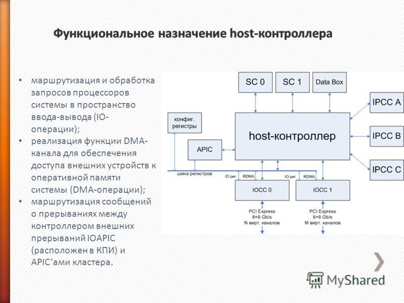 маршрутизация и обработка запросов процессоров системы в пространство ввода-вывода (IO- операции); реализация функции DMA- канала для обеспечения доступа внешних устройств к оперативной памяти системы (DMA-операции); маршрутизация сообщений о прерыва