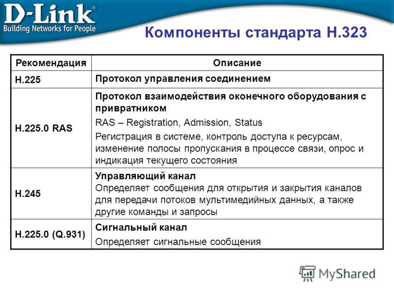 Компоненты стандарта Н.323 РекомендацияОписание H.225 Протокол управления соединением H.225.0 RAS Протокол взаимодействия оконечного оборудования с привратником RAS – Registration, Admission, Status Регистрация в системе, контроль доступа к ресурсам,