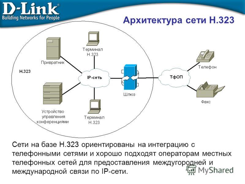 Сети на базе H.323 ориентированы на интеграцию с телефонными сетями и хорошо подходят операторам местных телефонных сетей для предоставления междугородней и международной связи по IP-сети. Архитектура сети Н.323