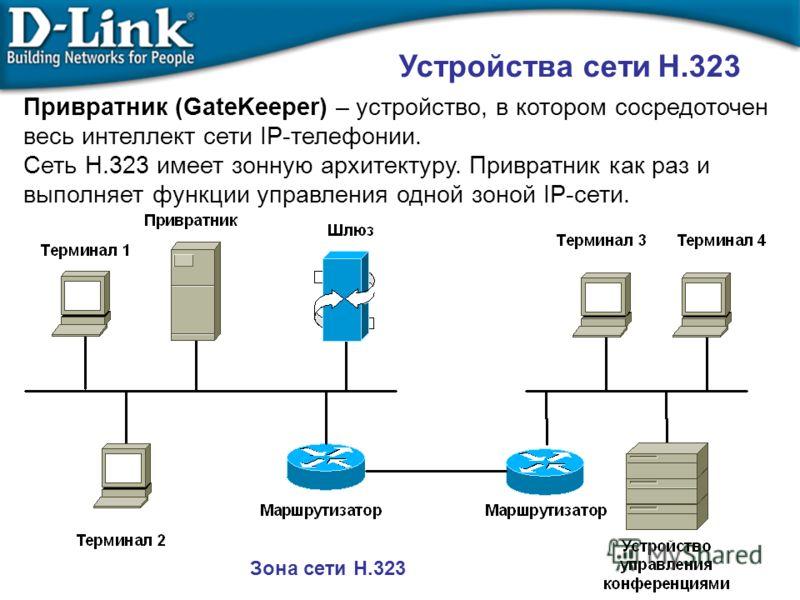 Устройства сети H.323 Привратник (GateKeeper) – устройство, в котором сосредоточен весь интеллект сети IP-телефонии. Сеть H.323 имеет зонную архитектуру. Привратник как раз и выполняет функции управления одной зоной IP-сети. Зона сети Н.323