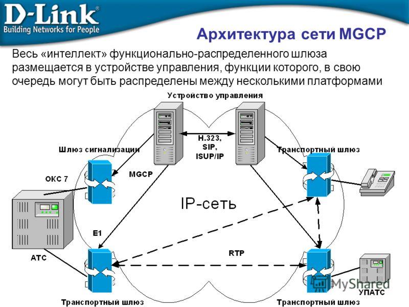 Архитектура сети MGCP Весь «интеллект» функционально-распределенного шлюза размещается в устройстве управления, функции которого, в свою очередь могут быть распределены между несколькими платформами