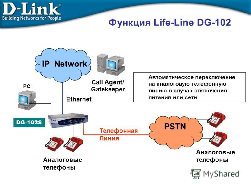 Функция Life-Line DG-102 DG-102S Аналоговые телефоны IP Network PC Call Agent/ Gatekeeper Аналоговые телефоны PSTN Автоматическое переключение на аналоговую телефонную линию в случае отключения питания или сети Ethernet Телефонная Линия