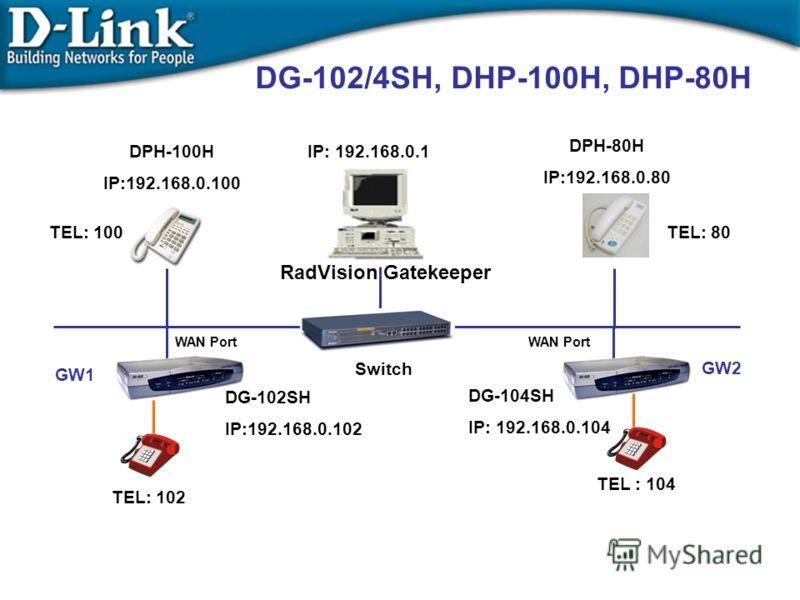 DG-102SH IP:192.168.0.102 DG-104SH IP: 192.168.0.104 RadVision Gatekeeper IP: 192.168.0.1 TEL: 102 TEL : 104 Switch DG-102/4SH, DHP-100H, DHP-80H WAN Port GW2 GW1 DPH-100H IP:192.168.0.100 TEL: 100 DPH-80H IP:192.168.0.80 TEL: 80