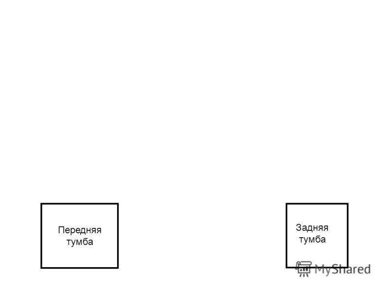 Передняя тумба Задняя тумба СТАНИНА Передняя бабка Шпиндель