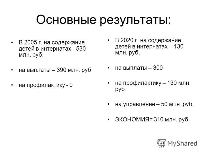 Основные результаты: В 2005 г. на содержание детей в интернатах - 530 млн. руб. на выплаты – 390 млн. руб на профилактику - 0 В 2020 г. на содержание детей в интернатах – 130 млн. руб. на выплаты – 300 на профилактику – 130 млн. руб. на управление –