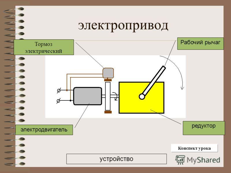 электропривод устройство электродвигатель Рабочий рычаг редуктор Тормоз электрический Конспект урока