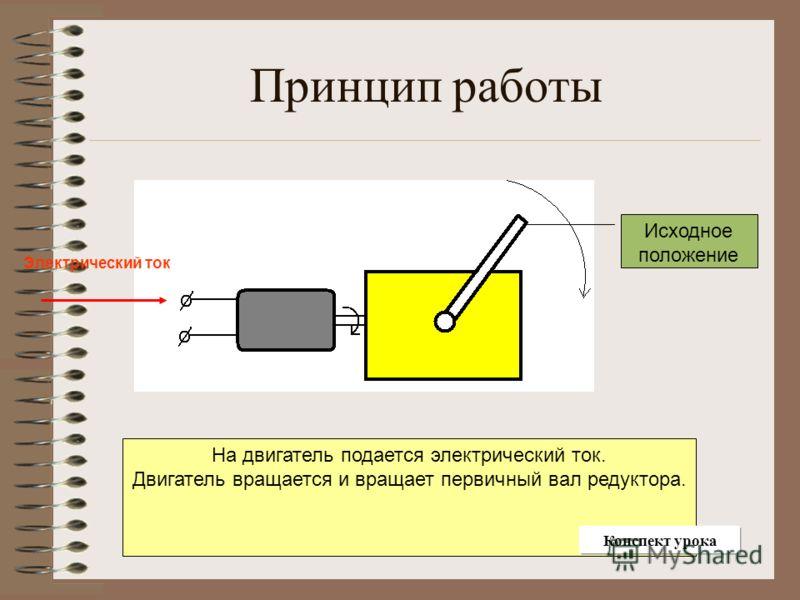 Принцип работы На двигатель подается электрический ток. Двигатель вращается и вращает первичный вал редуктора. Электрический ток Исходное положение Конспект урока