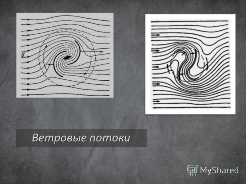 Ветровыепотоки Ветровые потоки