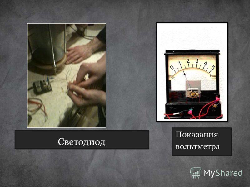 Светодиод Показаниявольтметра