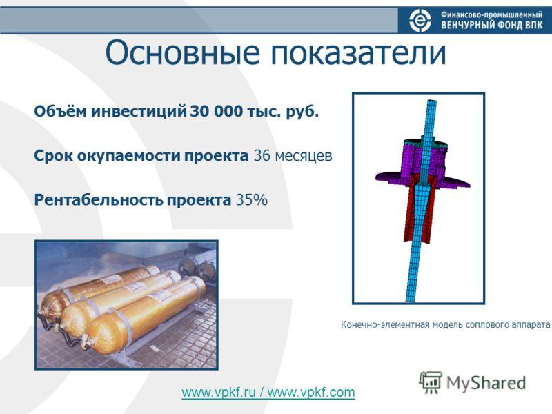 Основные показатели Объём инвестиций 30 000 тыс. руб. Срок окупаемости проекта 36 месяцев Рентабельность проекта 35% Конечно-элементная модель соплового аппарата www.vpkf.ru / www.vpkf.com