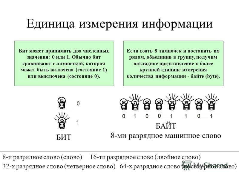 Единица измерения информации Бит может принимать два численных значения: 0 или 1. Обычно бит сравнивают с лампочкой, которая может быть включена (состояние 1) или выключена (состояние 0). Если взять 8 лампочек и поставить их рядом, объединив в группу