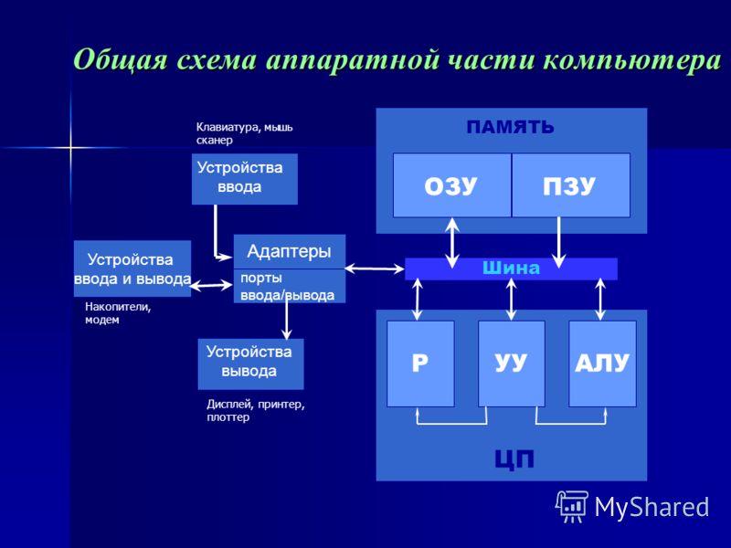 Общая схема аппаратной части