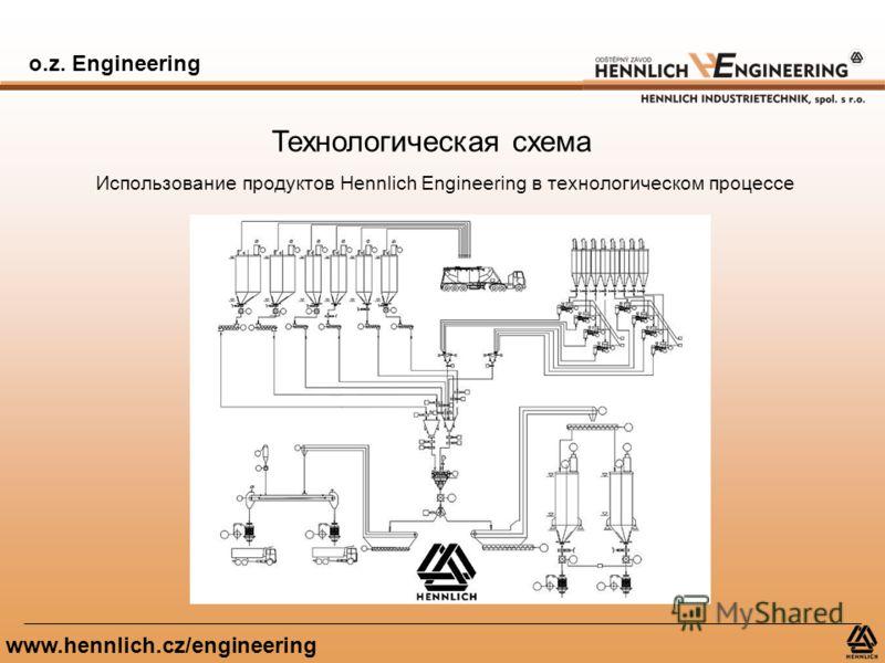 o.z. Engineering www.hennlich.cz/engineering Технологическая схема Использование продуктов Hennlich Engineering в технологическом процессе