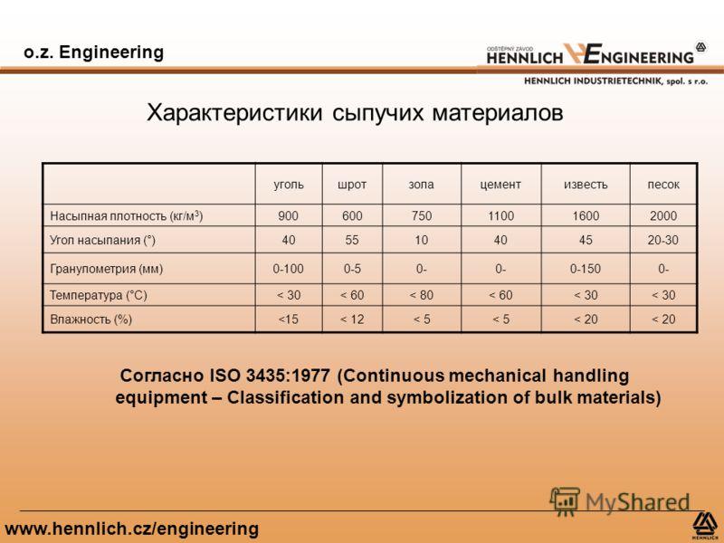o.z. Engineering www.hennlich.cz/engineering Характеристики сыпучих материалов угольшротзолацементизвестьпесок Насыпная плотность (кг/м 3 )900600750110016002000 Угол насыпания (°)405510404520-30 Гранулометрия (мм)0-1000-50- 0-1500- Температура (°C)<