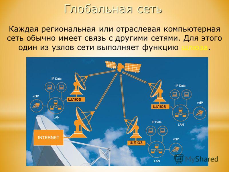 Каждая региональная или отраслевая компьютерная сеть обычно имеет связь с другими сетями. Для этого один из узлов сети выполняет функцию шлюза. Глобальная сеть шлюз