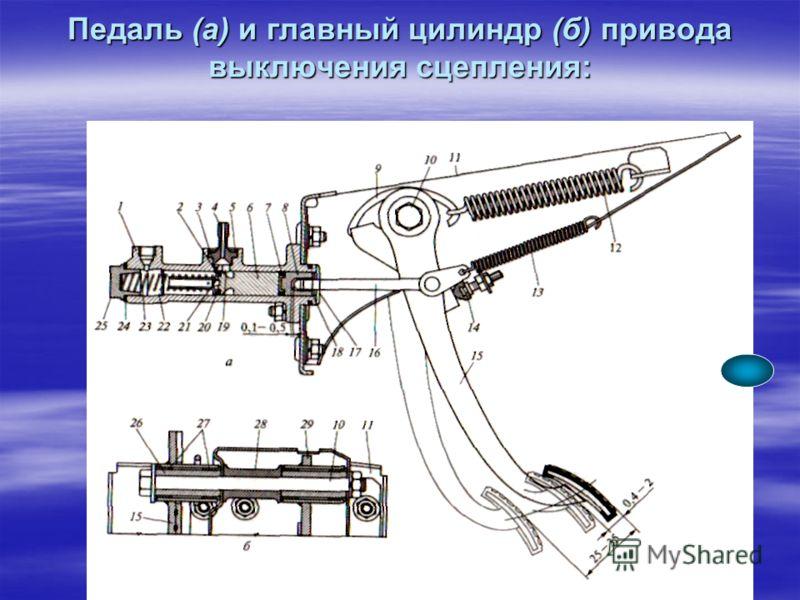 Педаль (а) и главный цилиндр (б) привода выключения сцепления: