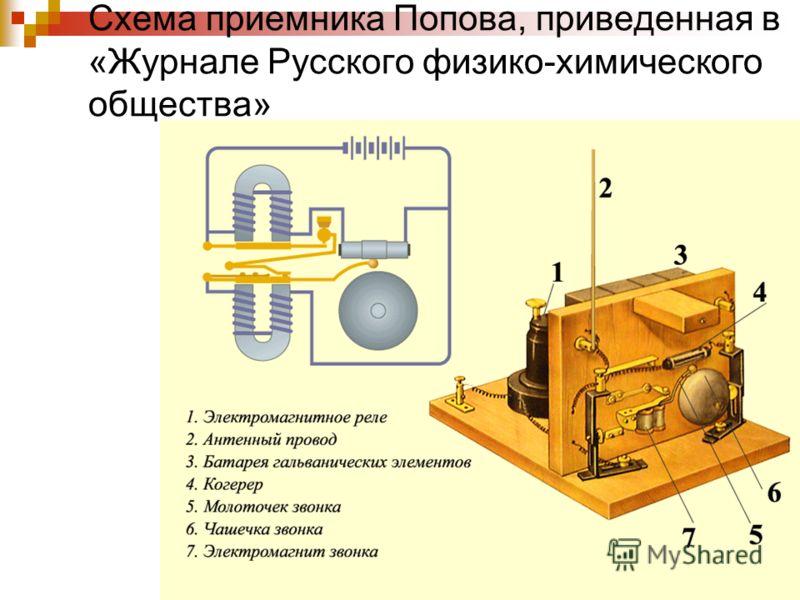 Схема приемника Попова, приведенная в «Журнале Русского физико-химического общества»