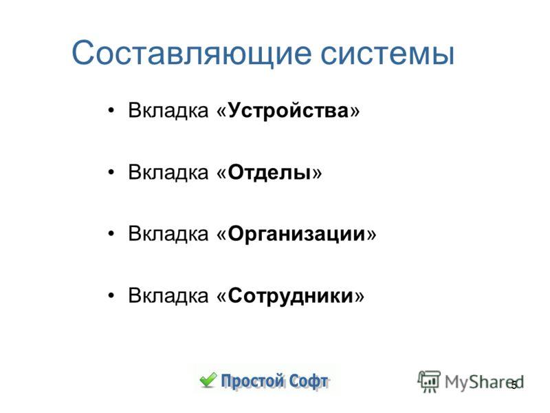 5 Составляющие системы Вкладка «Устройства» Вкладка «Отделы» Вкладка «Организации» Вкладка «Сотрудники»