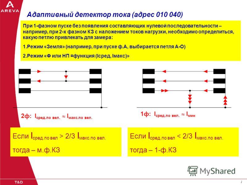 > P43x Presentation DE d+ (12/2004)16 MiCOM P43x Дистанционная защита < 0,7 x Uф,мин (0,3-0,6) x Iкз мин > 1,2 x Iраб макс. (с учётом параллельной линии) Пусковые характеристики