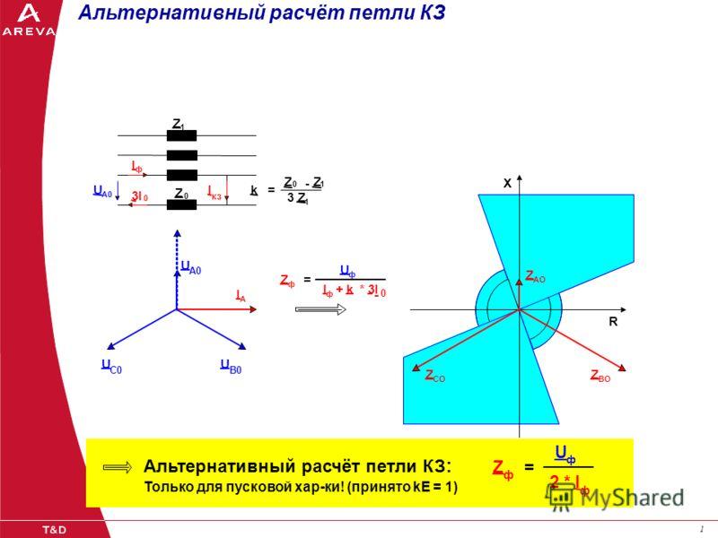 > P43x Presentation DE d+ (12/2004)18 MiCOM P43x Дистанционная защита Пусковые характеристики X нв X Z нв,ф-ф Z нв,ф-з Z нв Z нн 70° R R нв,ф-з R нв,ф-ф Нагрузка = (1,5-2) x Rмакс.зоны < 8 x X НВ < 0,8 Zнагр.мин 1,5 x Xмакс.зоны