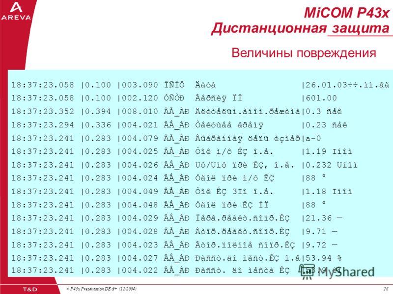 > P43x Presentation DE d+ (12/2004)25 MiCOM P43x Дистанционная защита 6 зон ДЗ с возможностью ввода направленности : направл. в защ. объект, направл. вне защ. объект, ненаправленная Ступенчатая характеристика срабатывания t7 t3 t2 t1 t8 Направленная