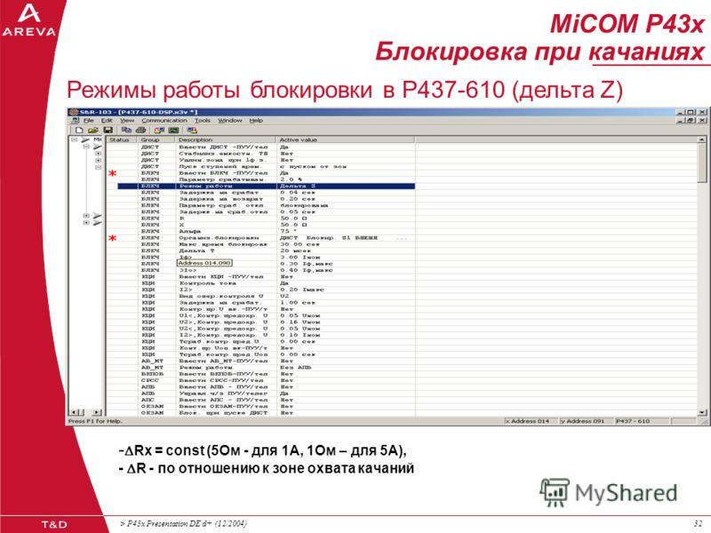 > P43x Presentation DE d+ (12/2004)31 MiCOM P43x Блокировка при качаниях Зона охвата качаний R X 12 Z 1(mit) (t) Зона охвата качаний R 1(mit) X 1 синхронные качания 2 асинхронные качания