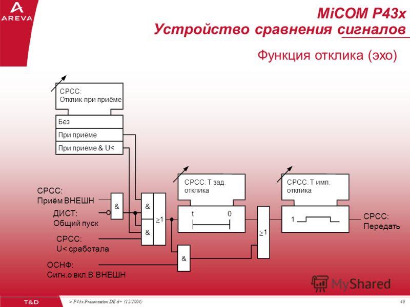 > P43x Presentation DE d+ (12/2004)47 функция отклика (эхо) логика слабого питания блокировка при изменении характера (направления) КЗ контроль канала передачи периодическая проверка канала MiCOM P43x Устройство сравнения сигналов Дополнительные функ